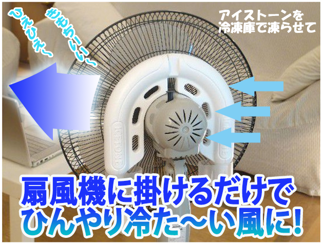 扇風機の風を冷たくする節電グッズの仕組みを画像で説明 冷凍庫で凍らせて使う